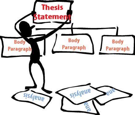 Hsc english belonging thesis proposal - ihelptostudycom